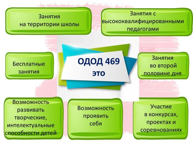ОДОД 469 к един. инф. дню_0002